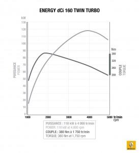 Załączona grafika: Nowy silnik 1.6 dCi 160 - Zdjęcie 2.jpg
