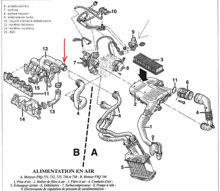 scenic i phii  brak mocy - ograniczone obroty 1 9 dci 102km  50km    - 1 9 diesel