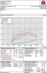 Megane III 1.2 TCe 115KM.png