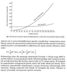 5ad88872a807f_opraerodynamiczny.thumb.jpg.bc4244d562cec0cd2cc901ce4ae74903.jpg