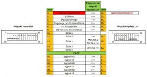 5b22299c7303c_SchematTunerList-UpdateList.jpg.b8050477bbabf8d811c6f120c77f0e57.jpg